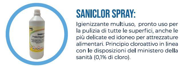 prototto-saniclor-spray-didascalia