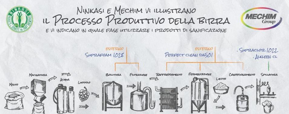 processo-produttivo-birra-cover